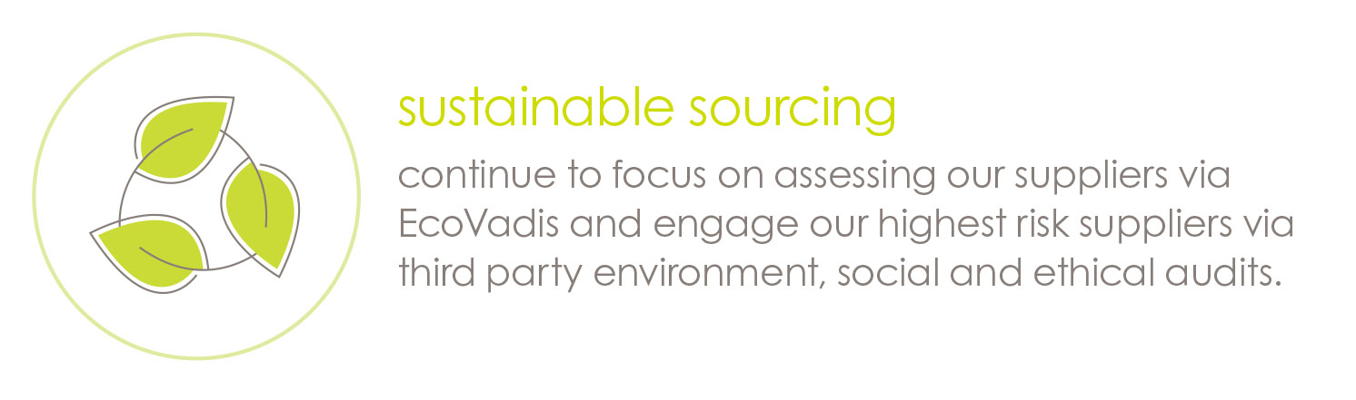 sust sourcing page graphic.jpg
